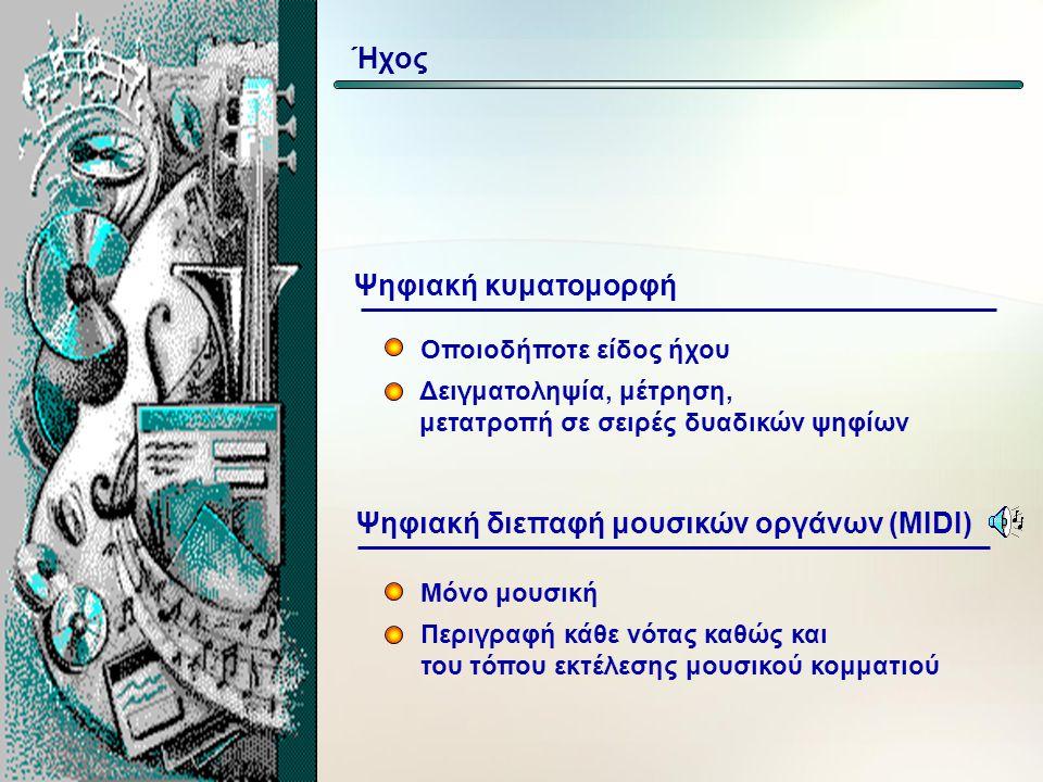 Ψηφιακή διεπαφή μουσικών οργάνων (MIDI)
