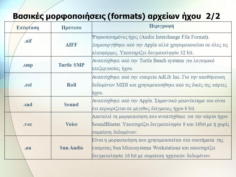 Βασικές μορφοποιήσεις (formats) αρχείων ήχου 2/2