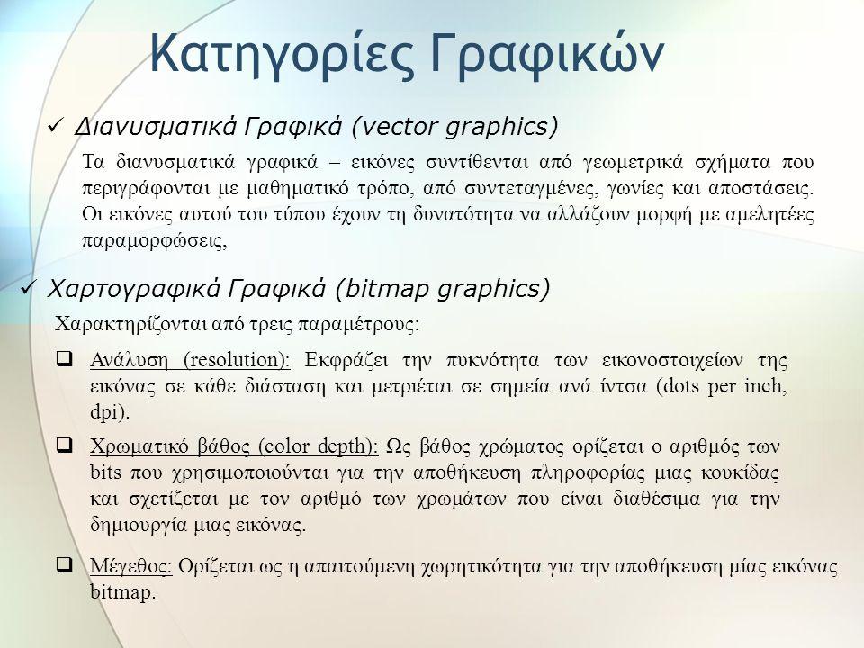 Κατηγορίες Γραφικών Διανυσματικά Γραφικά (vector graphics)