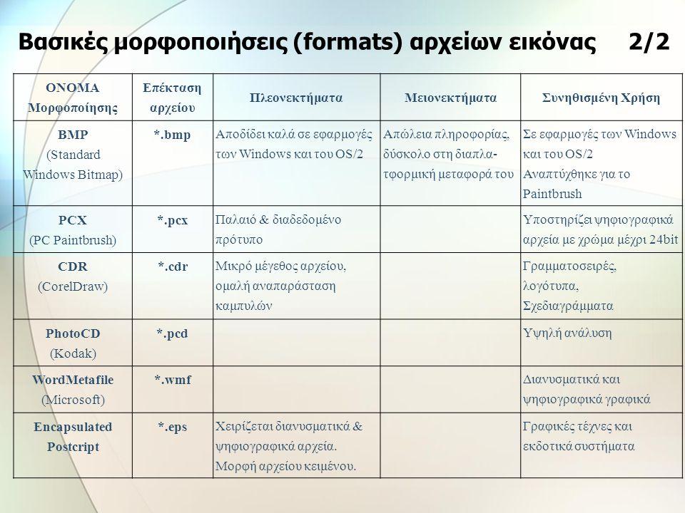 Βασικές μορφοποιήσεις (formats) αρχείων εικόνας 2/2