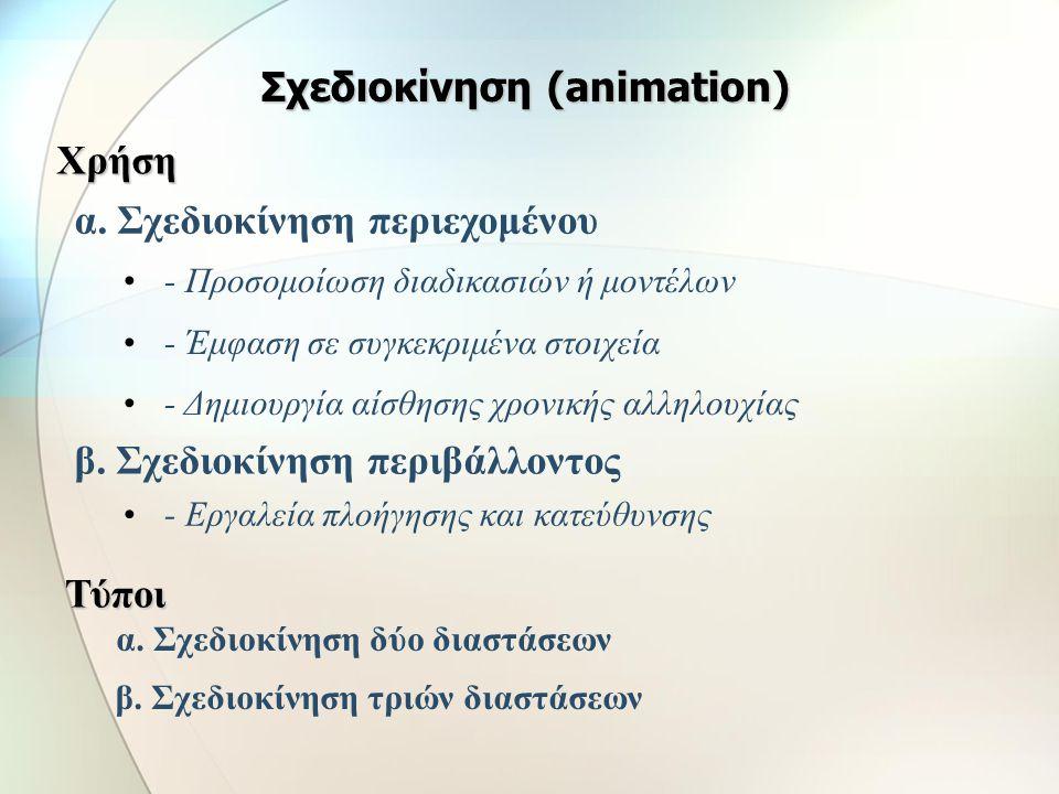 Σχεδιοκίνηση (animation)