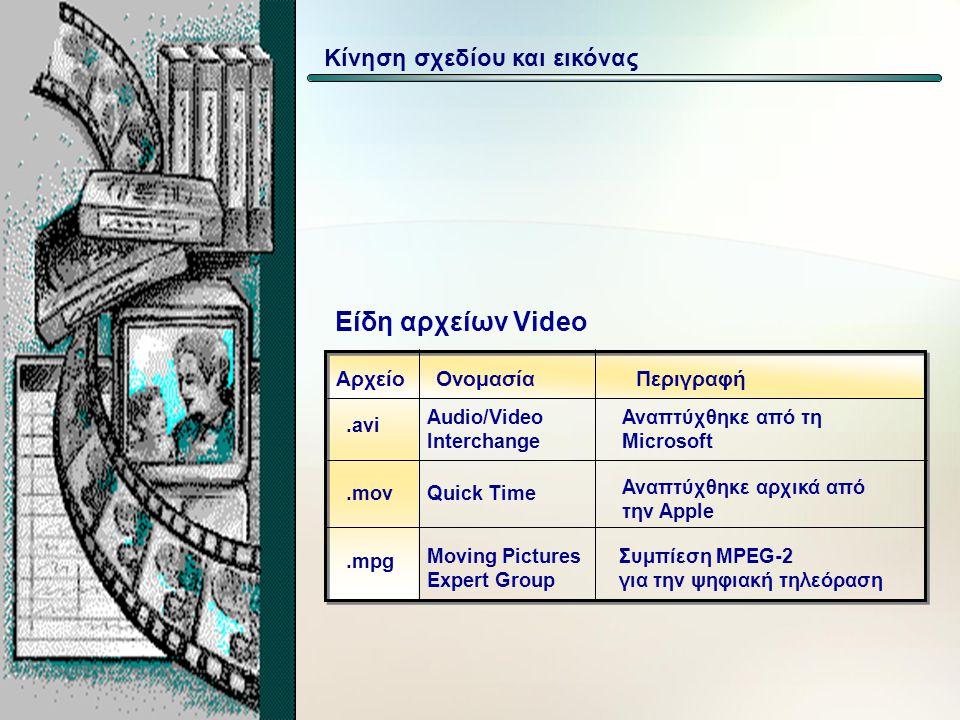 Είδη αρχείων Video Κίνηση σχεδίου και εικόνας Αρχείο Ονομασία