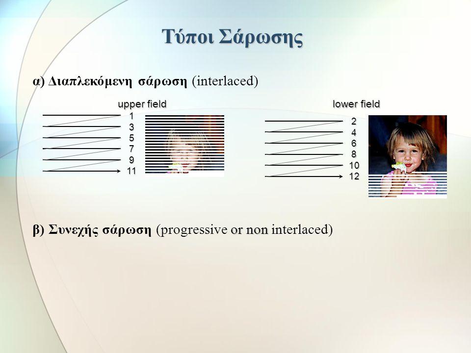 Τύποι Σάρωσης α) Διαπλεκόμενη σάρωση (interlaced)