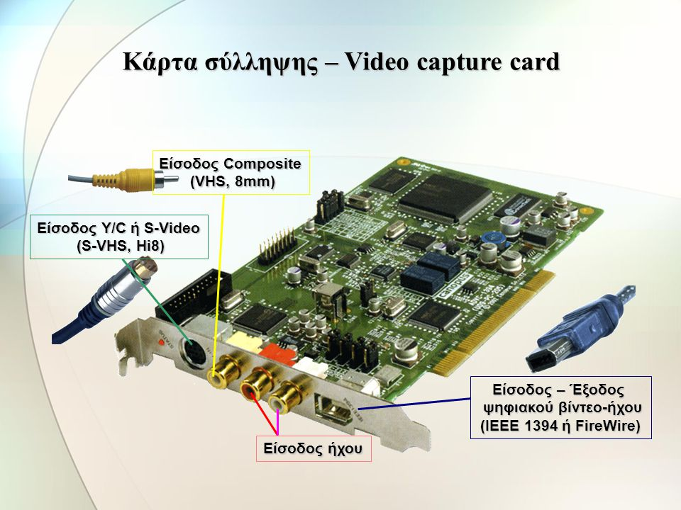 Κάρτα σύλληψης – Video capture card