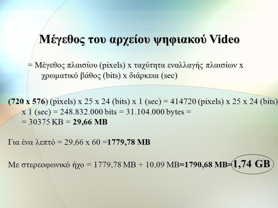 Μέγεθος του αρχείου ψηφιακού Video