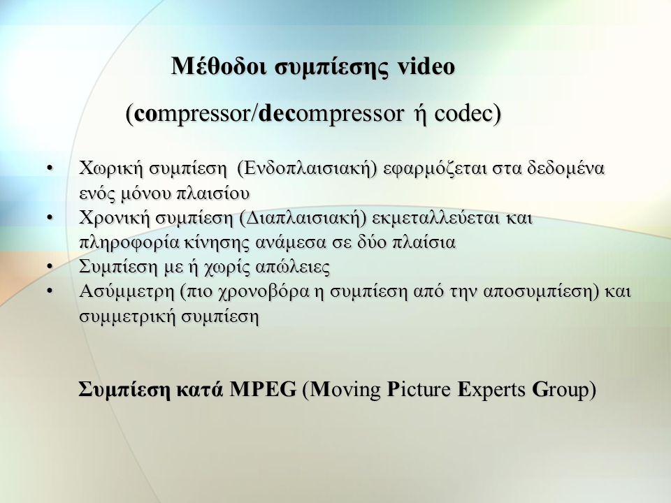Μέθοδοι συμπίεσης video