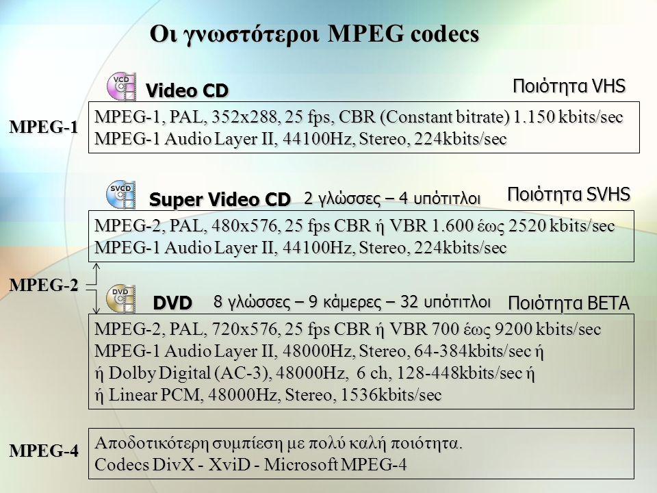 Οι γνωστότεροι MPEG codecs