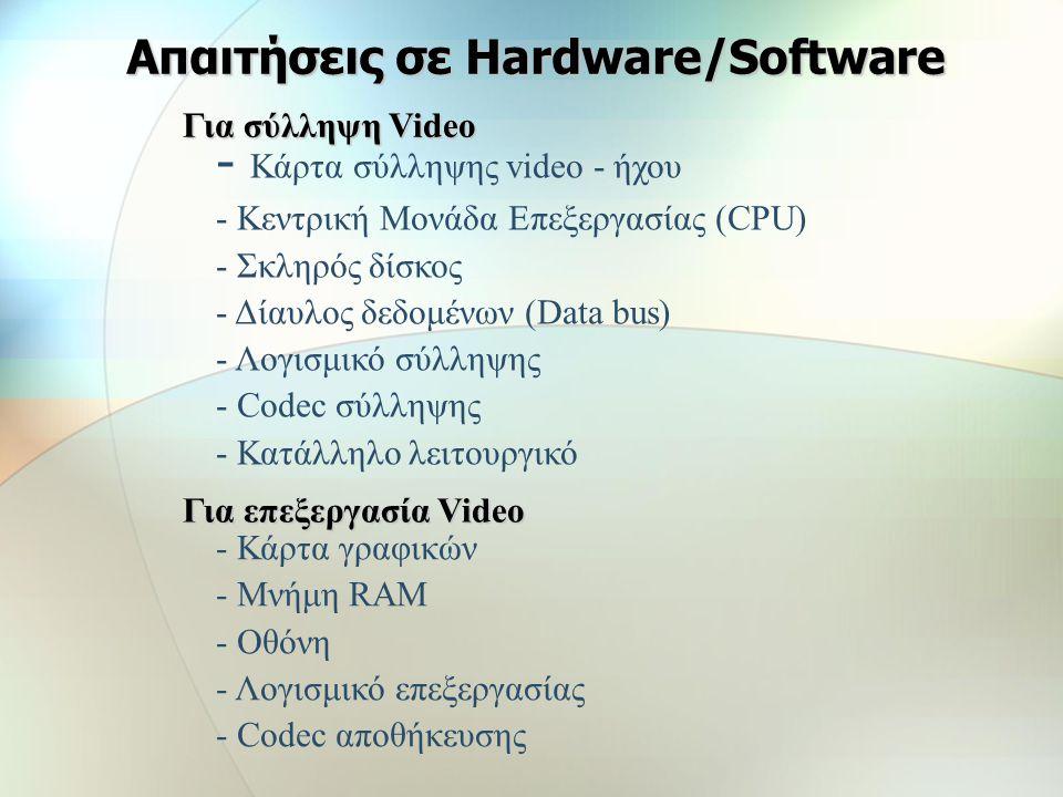 Απαιτήσεις σε Hardware/Software