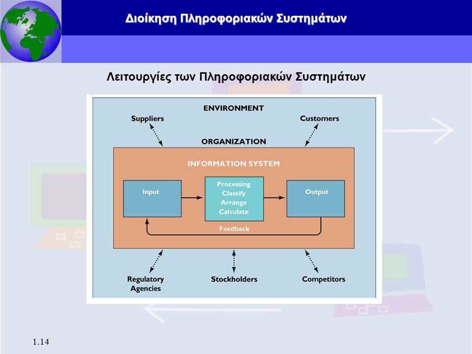 Λειτουργίες των Πληροφοριακών Συστημάτων