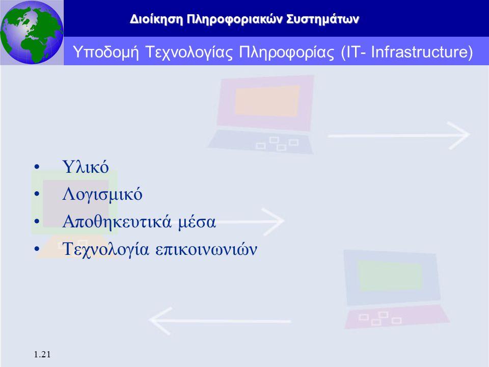 Υποδομή Τεχνολογίας Πληροφορίας (IT- Infrastructure)