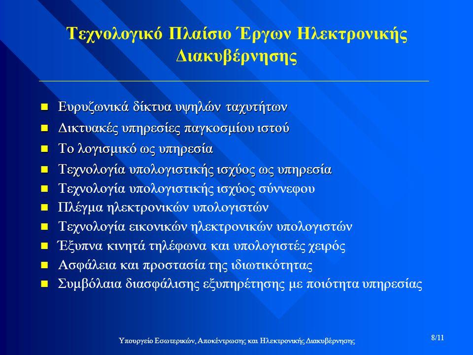 Τεχνολογικό Πλαίσιο Έργων Ηλεκτρονικής Διακυβέρνησης