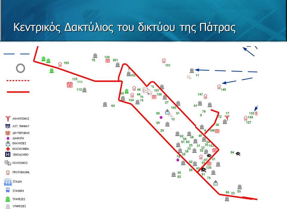 Κεντρικός Δακτύλιος του δικτύου της Πάτρας