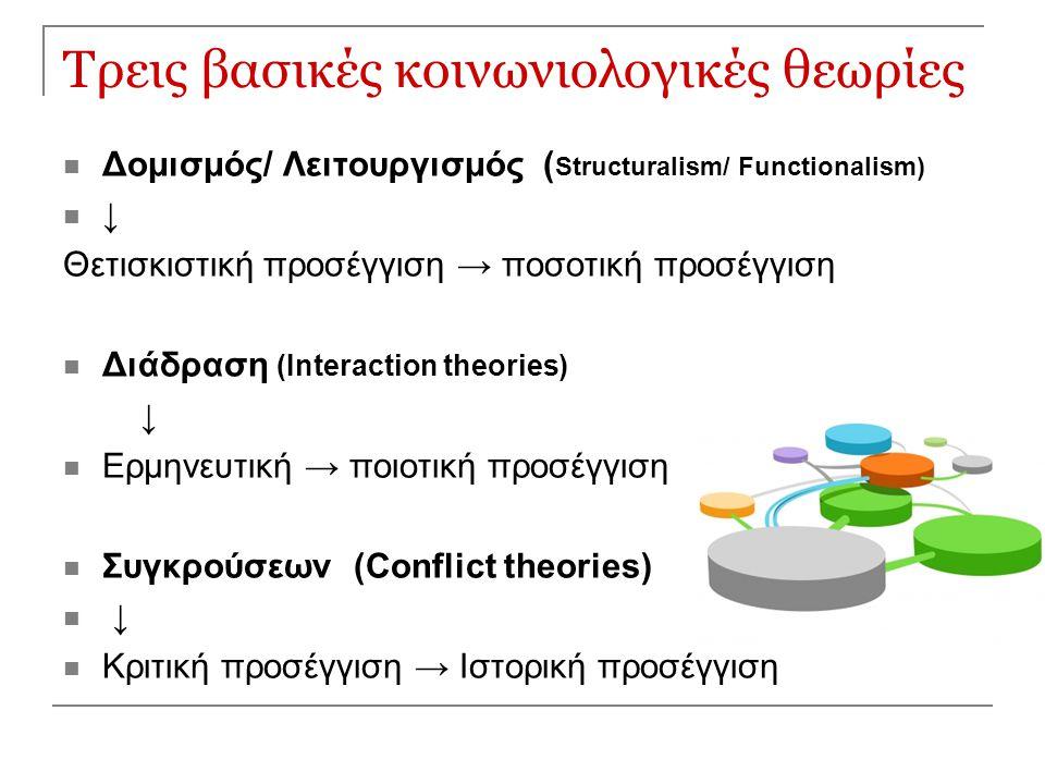 Τρεις βασικές κοινωνιολογικές θεωρίες