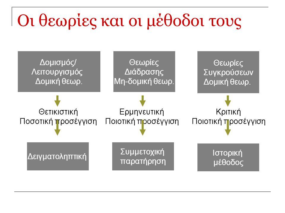 Οι θεωρίες και οι μέθοδοι τους