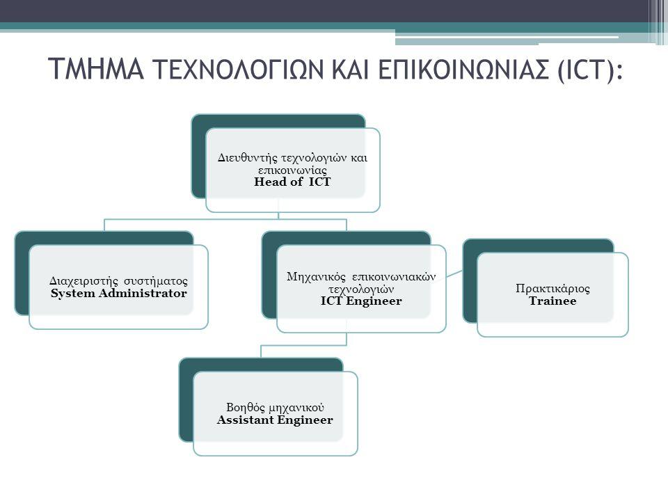 ΤΜΗΜΑ ΤΕΧΝΟΛΟΓΙΩΝ ΚΑΙ ΕΠΙΚΟΙΝΩΝΙΑΣ (ICT):