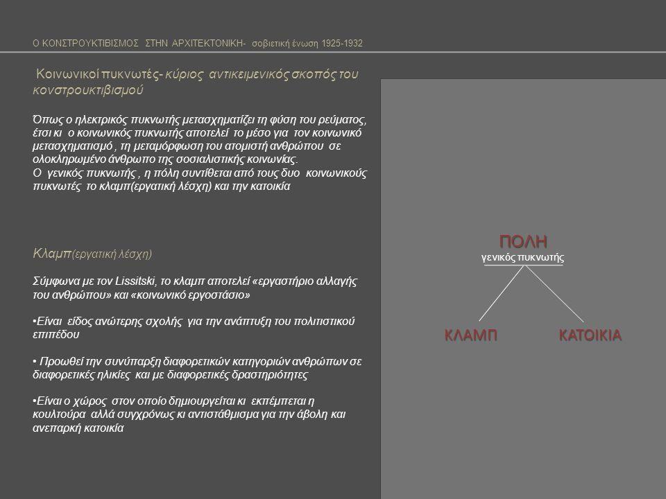 Ο ΚΟΝΣΤΡΟΥΚΤΙΒΙΣΜΟΣ ΣΤΗΝ ΑΡΧΙΤΕΚΤΟΝΙΚΗ- σοβιετική ένωση 1925-1932
