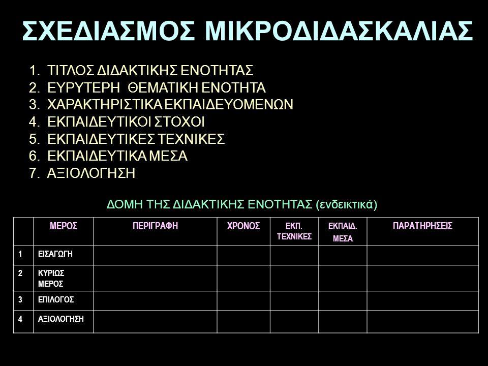ΣΧΕΔΙΑΣΜΟΣ ΜΙΚΡΟΔΙΔΑΣΚΑΛΙΑΣ