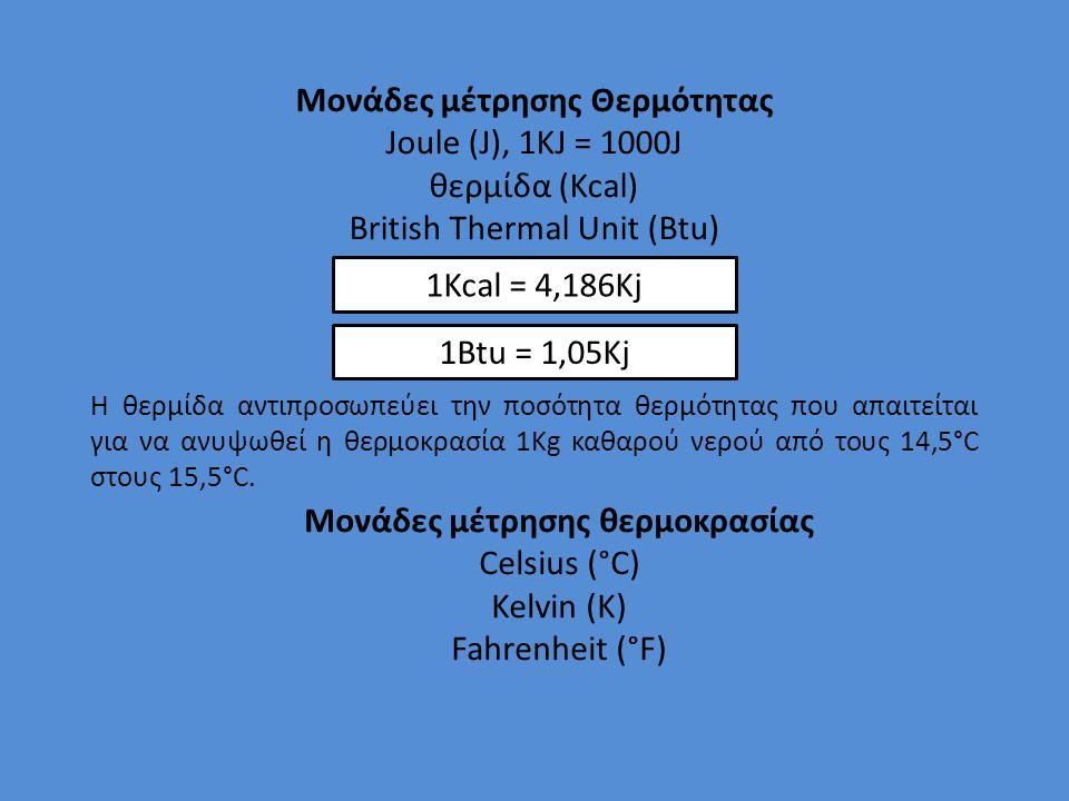 Μονάδες μέτρησης Θερμότητας Joule (J), 1KJ = 1000J θερμίδα (Kcal)