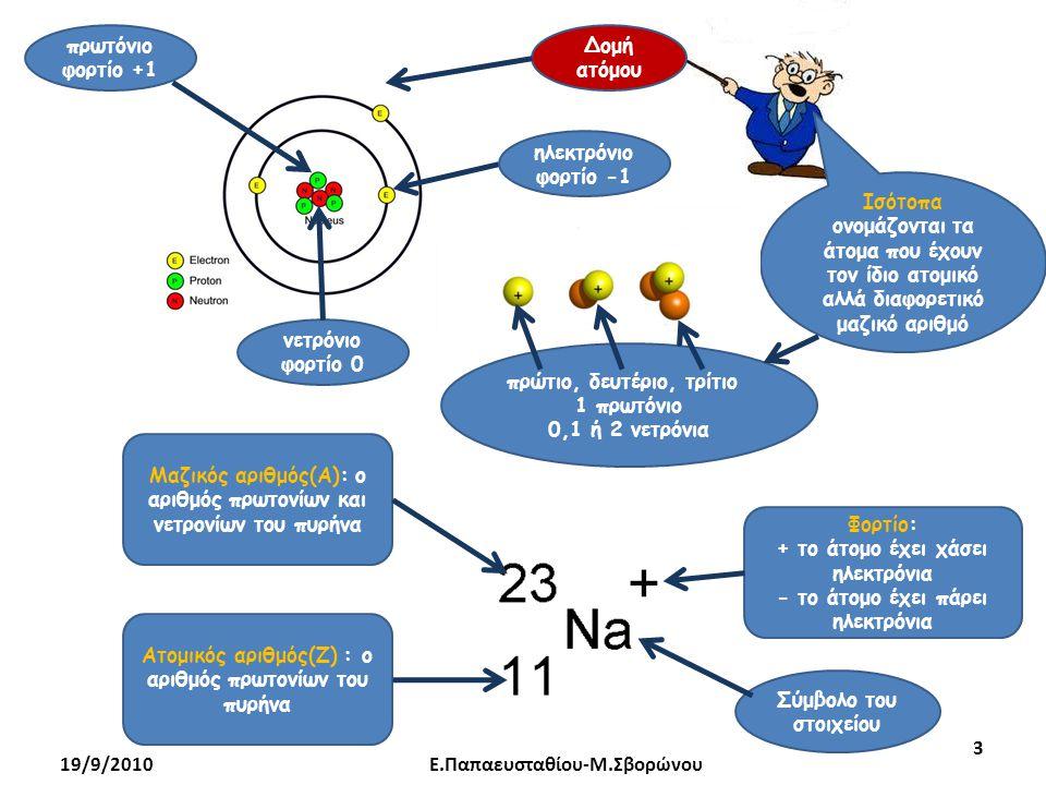 πρώτιο, δευτέριο, τρίτιο 1 πρωτόνιο 0,1 ή 2 νετρόνια