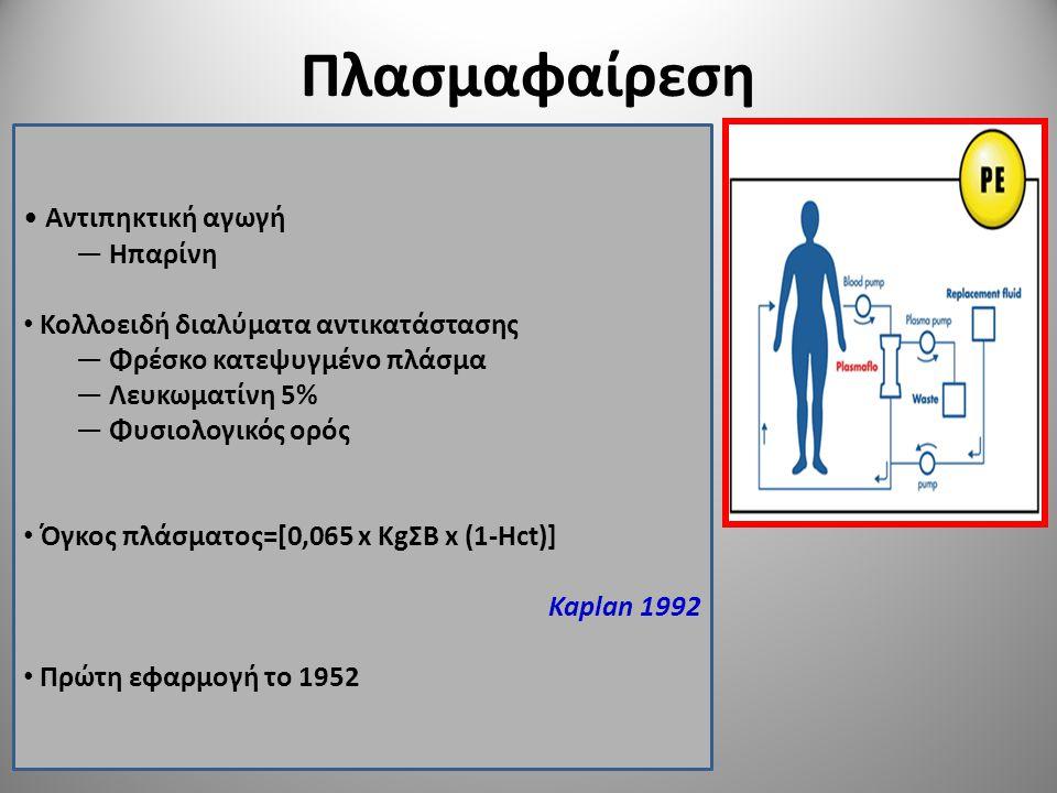 Πλασμαφαίρεση Αντιπηκτική αγωγή Ηπαρίνη