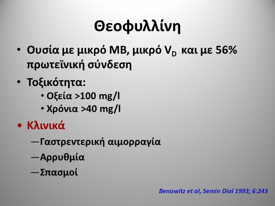 Θεοφυλλίνη Ουσία με μικρό ΜΒ, μικρό VD και με 56% πρωτεϊνική σύνδεση