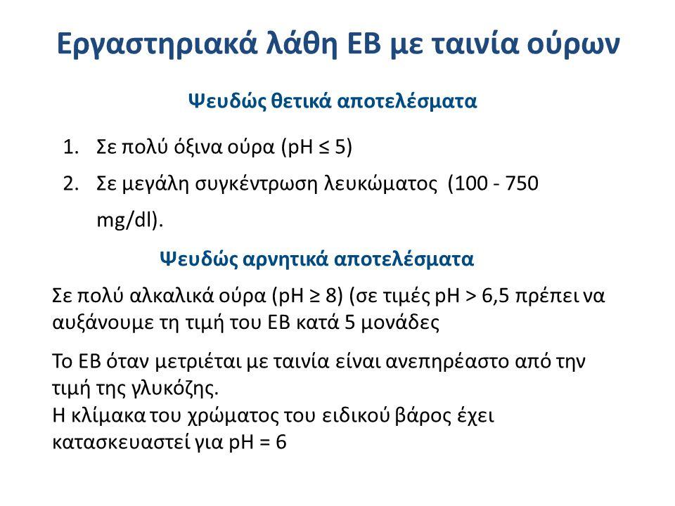 Μέτρηση ΕΒ με oυρινόμετρο