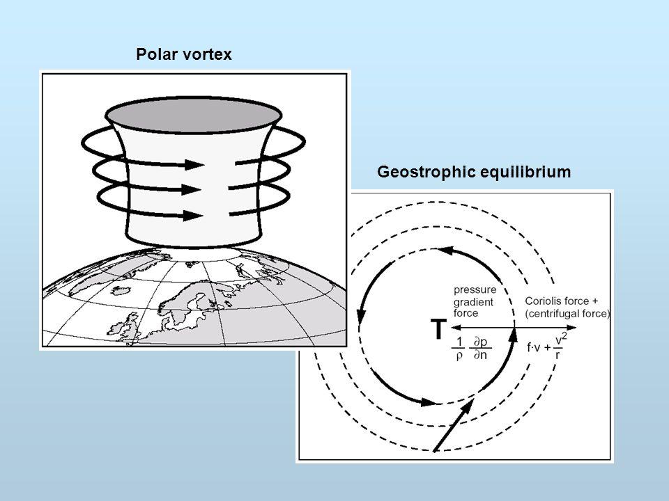 Polar vortex Geostrophic equilibrium