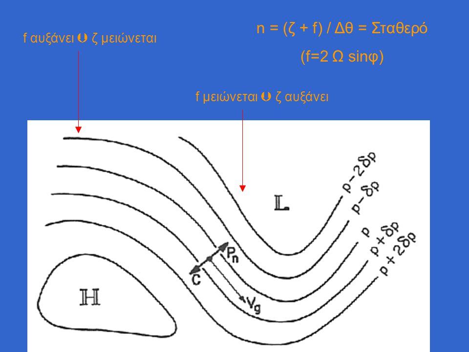 n = (ζ + f) / Δθ = Σταθερό (f=2 Ω sinφ) f αυξάνει  ζ μειώνεται