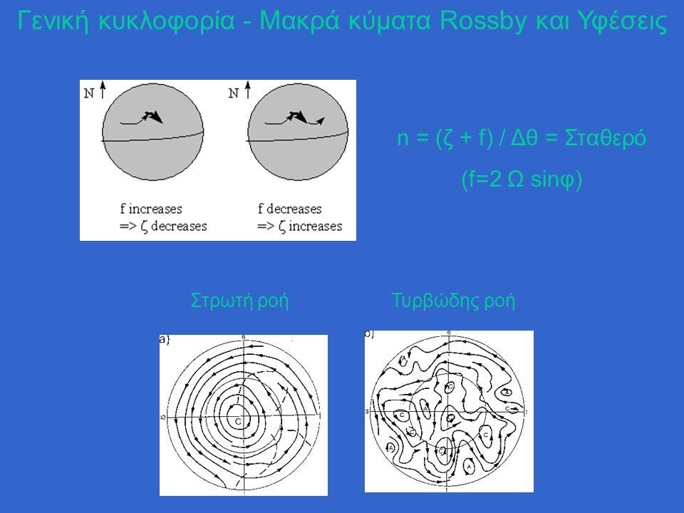 Γενική κυκλοφορία - Μακρά κύματα Rossby και Υφέσεις