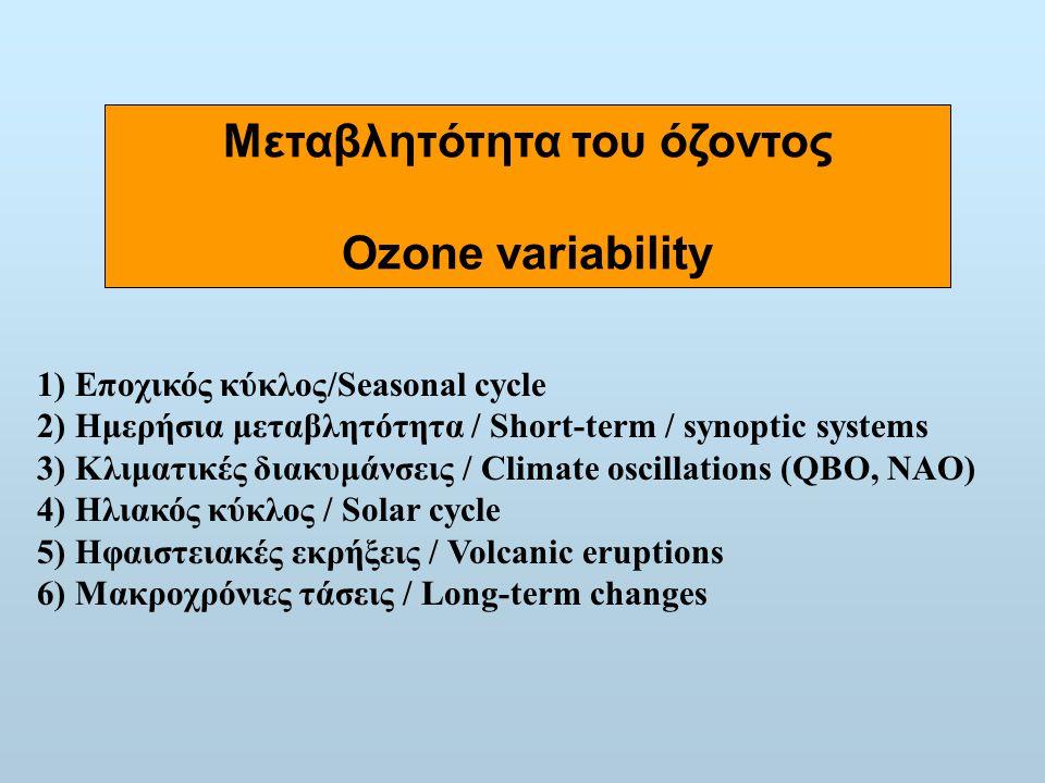Μεταβλητότητα του όζοντος