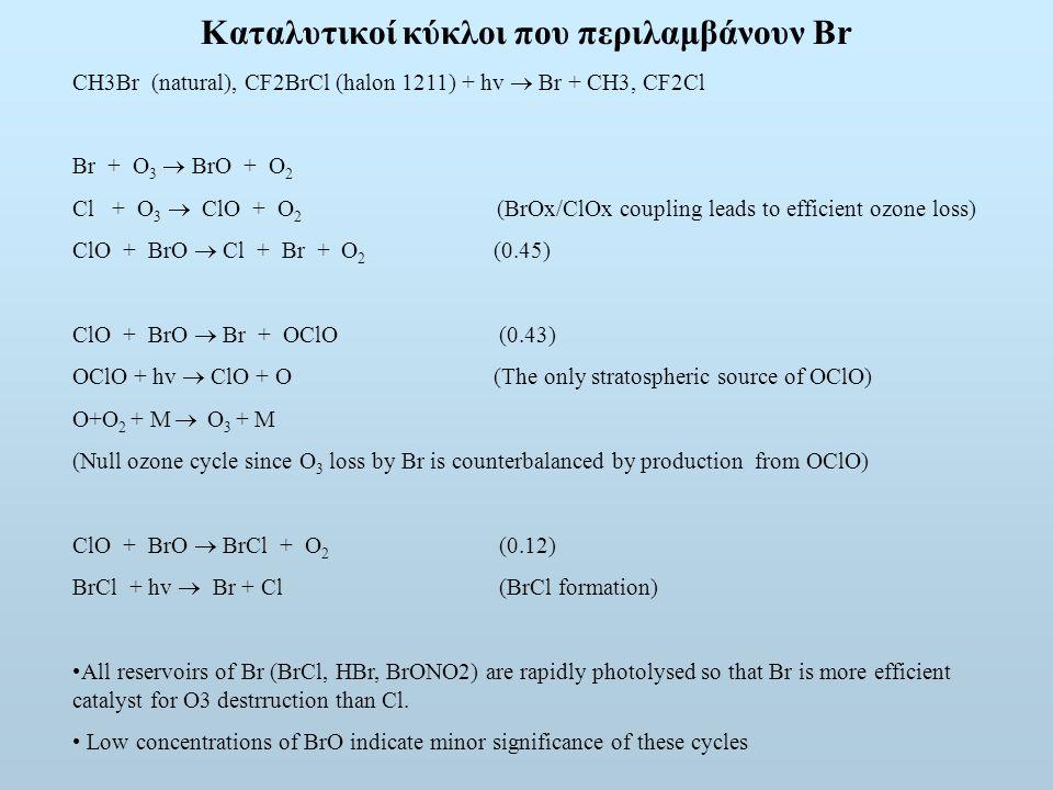 Καταλυτικοί κύκλοι που περιλαμβάνουν Br