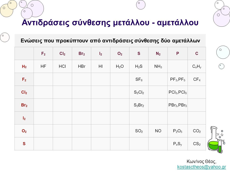 Αντιδράσεις σύνθεσης μετάλλου - αμετάλλου