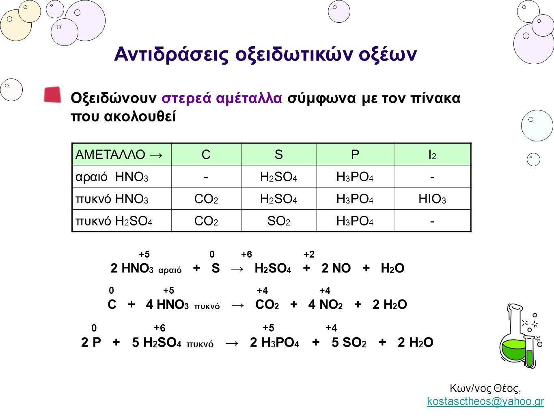 Αντιδράσεις οξειδωτικών οξέων