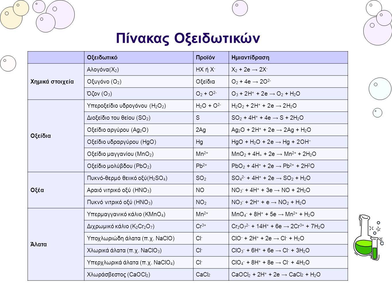 Πίνακας Οξειδωτικών Οξειδωτικό Προϊόν Ημιαντίδραση Χημικά στοιχεία