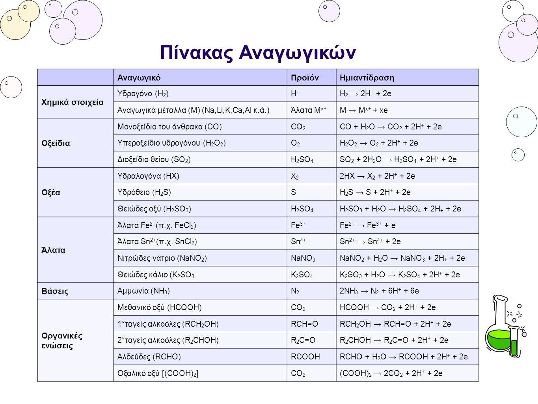 Πίνακας Αναγωγικών Αναγωγικό Προϊόν Ημιαντίδραση Χημικά στοιχεία