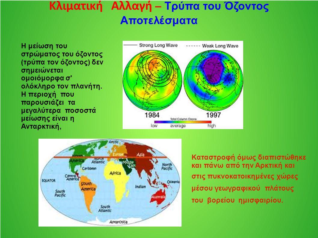 Κλιματική Αλλαγή – Τρύπα του Όζοντος Αποτελέσματα