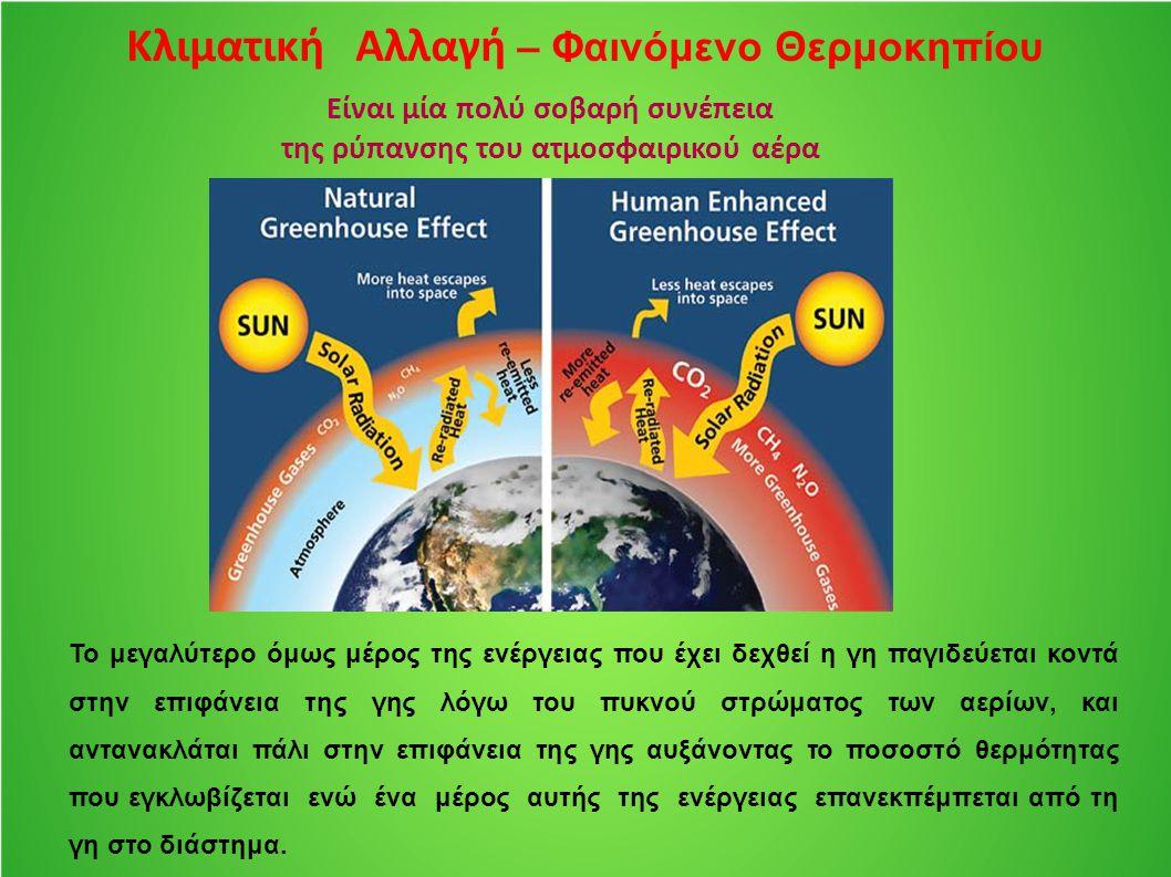 Κλιματική Αλλαγή – Φαινόμενο Θερμοκηπίου