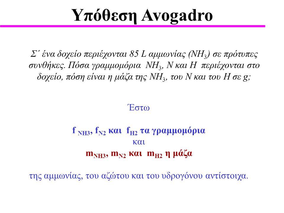 Υπόθεση Avogadro