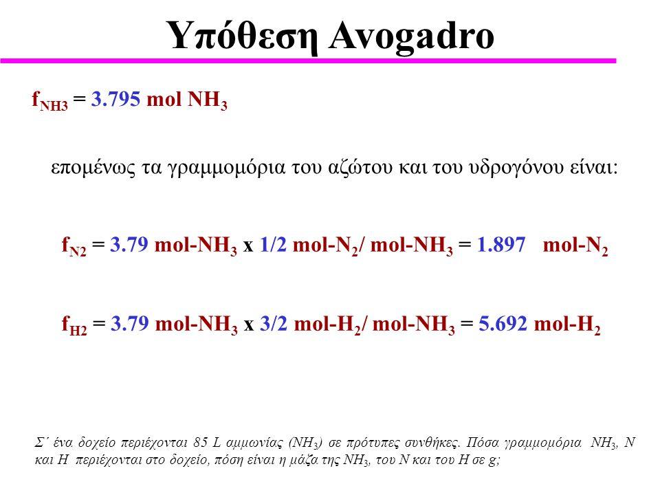 Υπόθεση Avogadro fΝΗ3 = 3.795 mol ΝΗ3