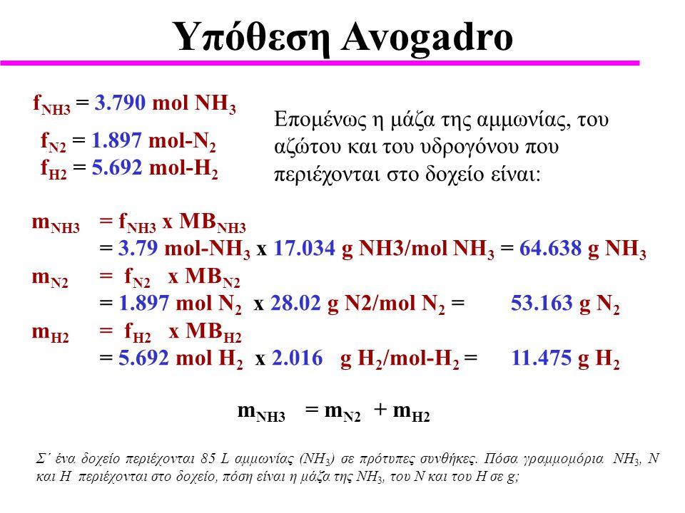 Υπόθεση Avogadro fΝΗ3 = 3.790 mol ΝΗ3