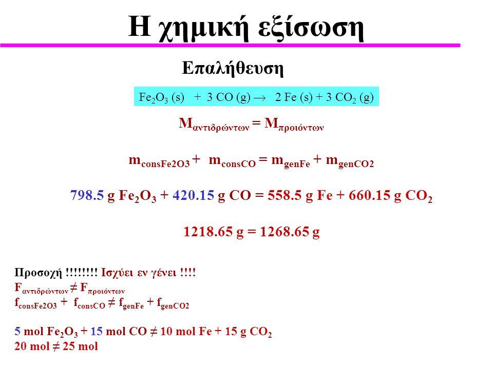 Μαντιδρώντων = Μπροιόντων mconsFe2O3 + mconsCO = mgenFe + mgenCO2