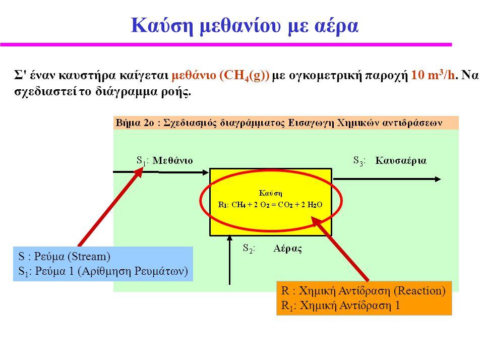 Καύση μεθανίου με αέρα Σ έναν καυστήρα καίγεται μεθάνιο (CH4(g)) με ογκομετρική παροχή 10 m3/h. Να σχεδιαστεί το διάγραμμα ροής.