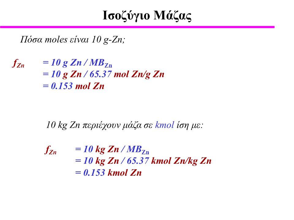 Ισοζύγιο Μάζας Πόσα moles είναι 10 g-Zn; fZn = 10 g Zn / MBZn