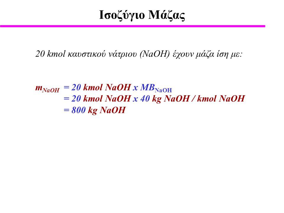 Ισοζύγιο Μάζας 20 kmol καυστικoύ νάτριου (NaOH) έχουν μάζα ίση με: