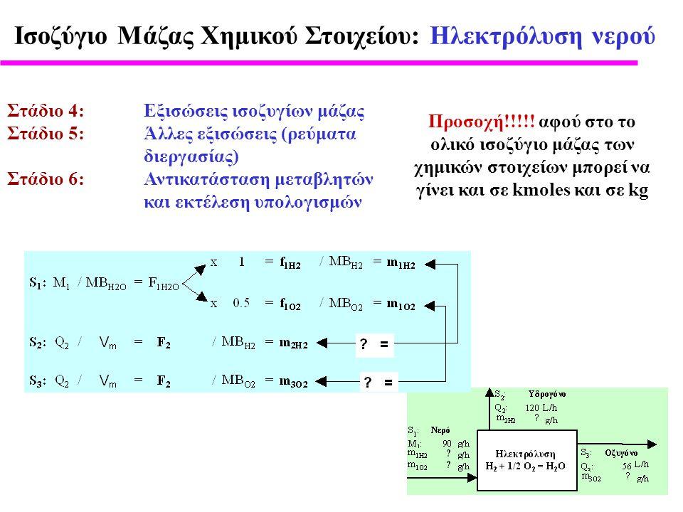 Ισοζύγιο Μάζας Χημικού Στοιχείου: Ηλεκτρόλυση νερού