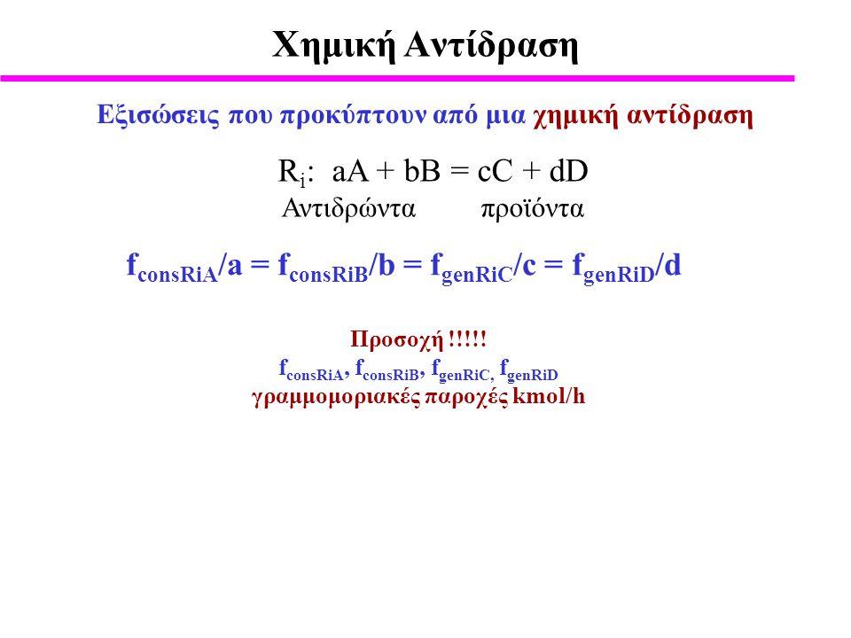 Xημική Aντίδραση Ri: aA + bB = cC + dD