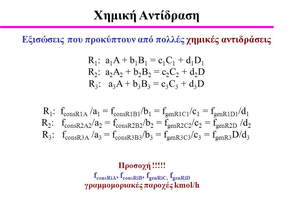 Xημική Aντίδραση Εξισώσεις που προκύπτουν από πολλές χημικές αντιδράσεις. R1: a1A + b1B1 = c1C1 + d1D1.