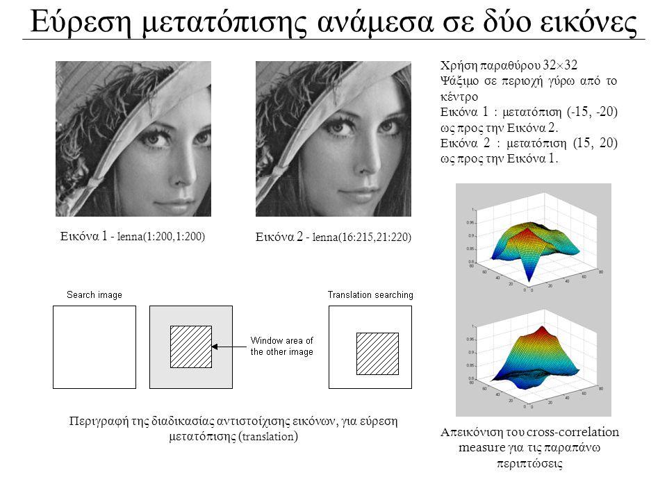 Εύρεση μετατόπισης ανάμεσα σε δύο εικόνες