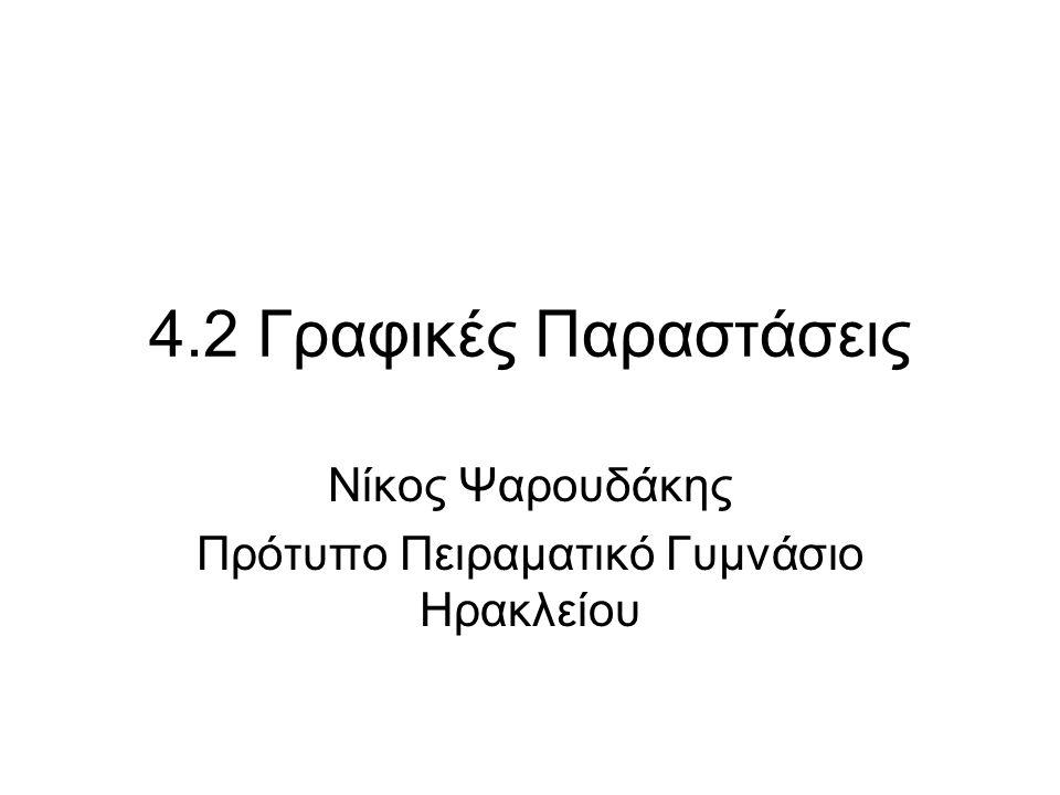 Νίκος Ψαρουδάκης Πρότυπο Πειραματικό Γυμνάσιο Ηρακλείου
