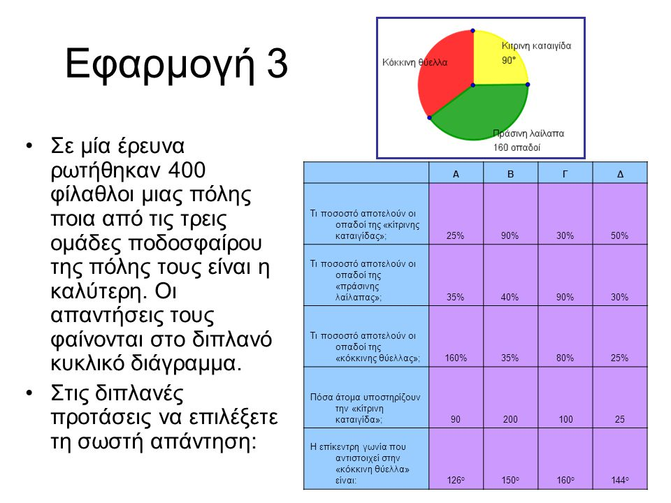 Εφαρμογή 3